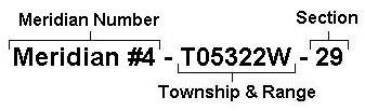 Dependent Resurvey Explaining the Meridian Number, Township and Range, and Section